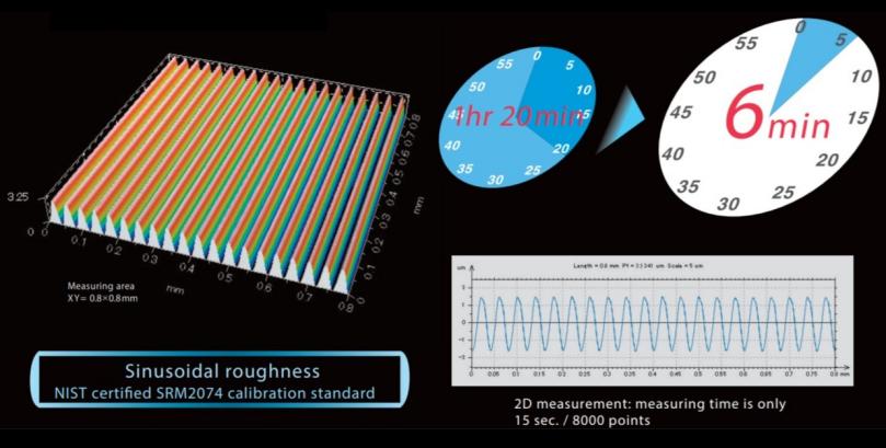 Roughness Tester Mitaka - Besmic Optic