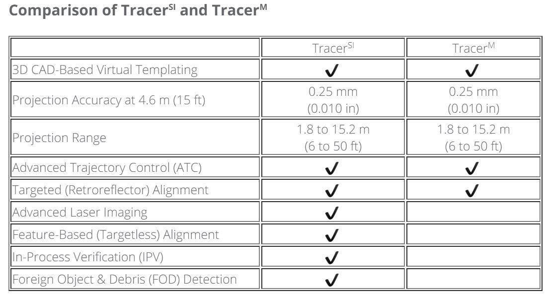 besmic optic_ faro tracer